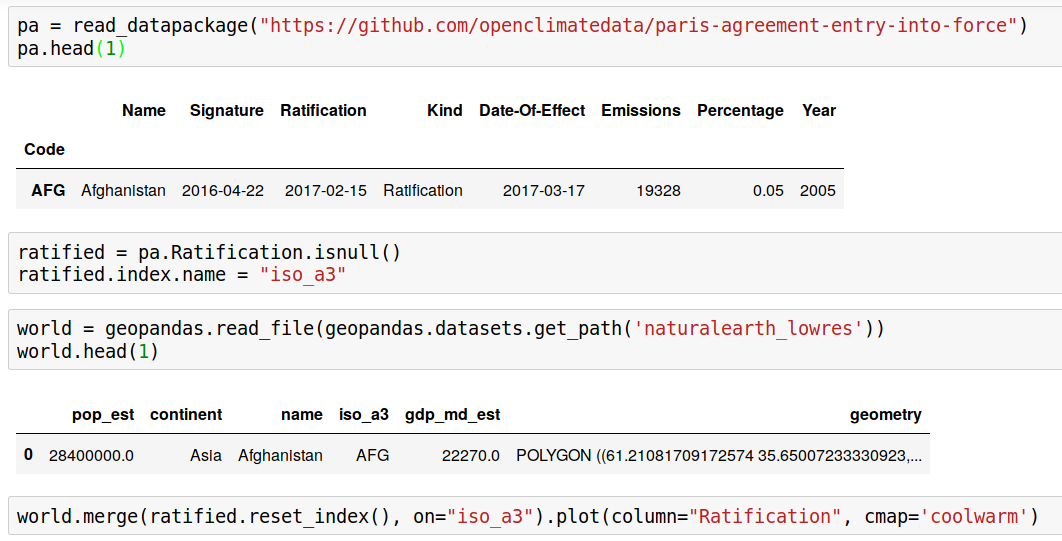 Python Tools for Climate Science Robert Gieseke Potsdam Institute