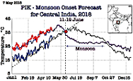 PIK Monsoon Page