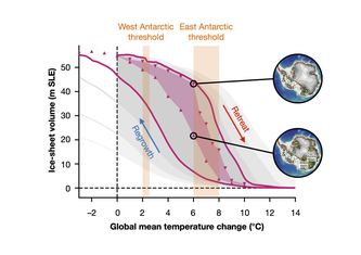 2020/12/04: Another post in EGU's blog on Cryospheric Sciences
