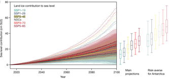 2021/05/04-05: Two new studies projecting future sea-level contributions from Greenland and Antarctica