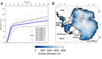 2°C ocean warming has been enough to destabilize Antarctica in the past