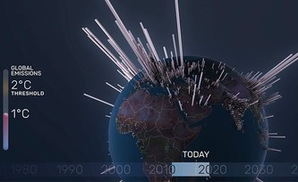 A Brief History of CO2 Emissions – new film online