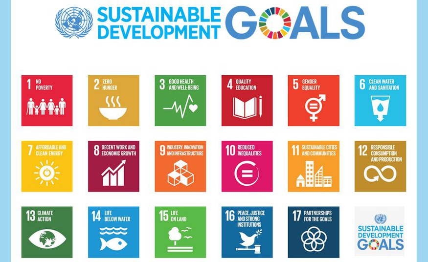 Consumption is the bottleneck for sustainable development