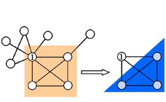 Crash of seemingly stable social systems: new dynamics detected