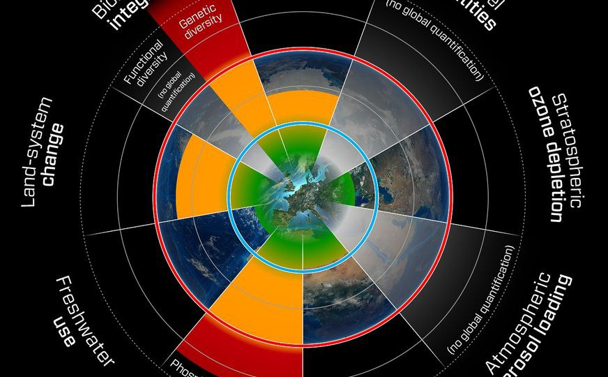 Four of nine planetary boundaries now crossed