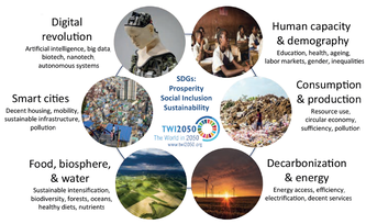 """New Report """"The World in 2050"""": Sustainable development experts meet in New York"""